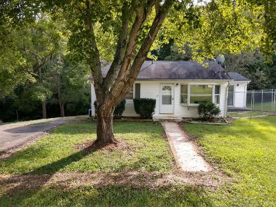 Campbell County Single Family Home For Sale: 1807 Forest Street