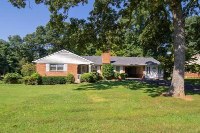 Lynchburg Single Family Home For Sale: 584 Rainbow Forest Drive