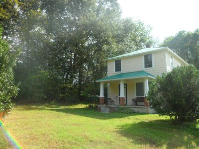 Amherst Single Family Home For Sale: 695 Fletchers Level Road