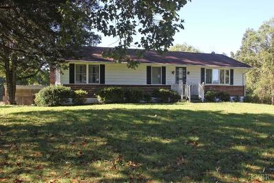 Bedford Single Family Home For Sale: 2493 Virginia Byway
