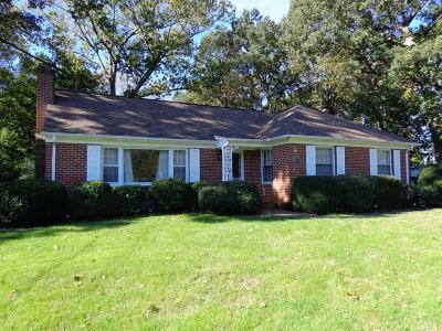 Lynchburg VA Single Family Home For Sale: $169,500
