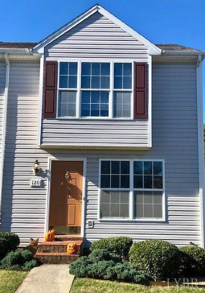 Campbell County Condo/Townhouse For Sale: 120 Mulberry