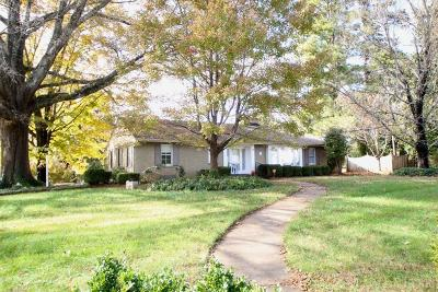 Lynchburg Single Family Home For Sale: 1401 Langhorne Road