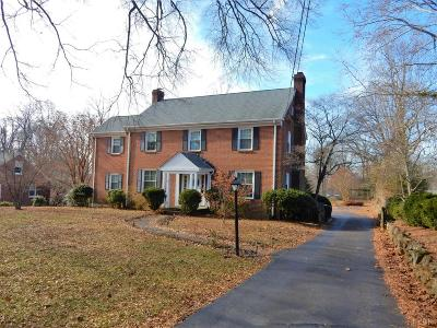 Lynchburg County Single Family Home For Sale: 1507 Langhorne Road