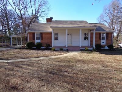Campbell County Single Family Home For Sale: 102 Forest Avenue