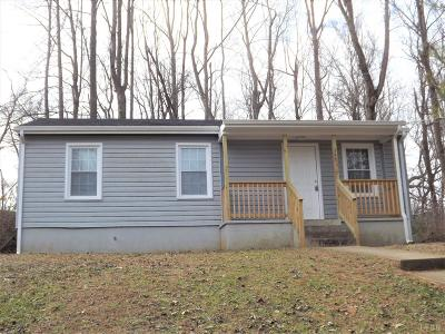 Lynchburg VA Single Family Home For Sale: $80,000