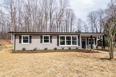 Campbell County Single Family Home For Sale: 1267 Timberlake Drive