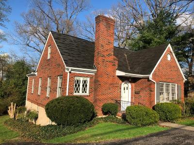 Lynchburg Single Family Home For Sale: 702 Perrymont Avenue