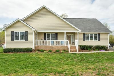 Campbell County Single Family Home For Sale: 300 Frost Dr