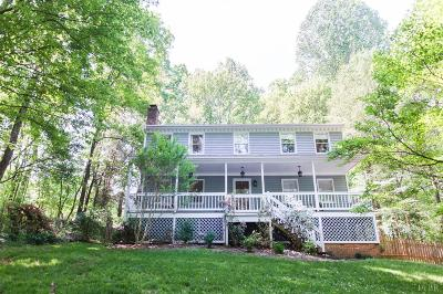 Forest Single Family Home For Sale: 1040 Oak Leaf Court
