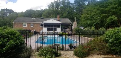 Lynchburg Single Family Home For Sale: 350 Grove