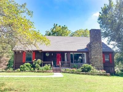 Forest Single Family Home For Sale: 2142 Cottontown Road