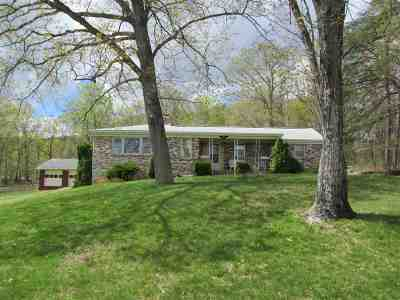 Page County Single Family Home For Sale: 612 Egypt Bend Rd