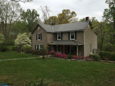 Buckingham County Single Family Home For Sale: 515 Circle Dr Rd