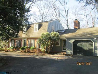 Albemarle County Single Family Home For Sale: 2405 Angus Rd