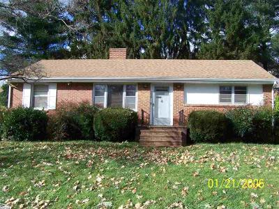 Staunton Single Family Home For Sale: 908 Belmore Ave