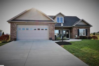 Single Family Home For Sale: 321 Petros Dr