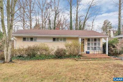 Charlottesville County Single Family Home For Sale: 1516 Cherry Ave