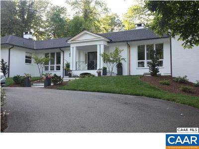 Charlottesville Single Family Home For Sale: 1775 Lake Rd