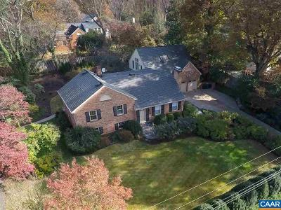 Charlottesville Single Family Home For Sale: 1861 Field Rd