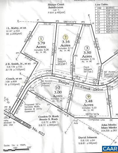 Buckingham County Lots & Land For Sale: Lot 1 Sharps Creek Dr