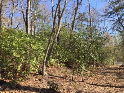 Nelson County Lots & Land For Sale: Irish Rd