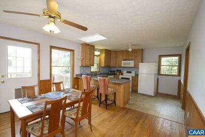 Albemarle County Single Family Home For Sale: 4161 Presidents Rd