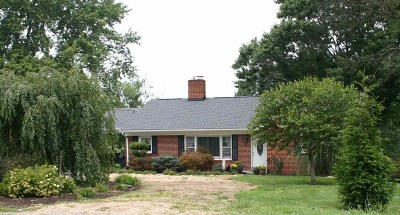 Waynesboro Single Family Home For Sale: 790 East Side Hwy