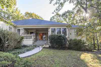 Keswick Single Family Home For Sale: 3239 Heathcote Ln