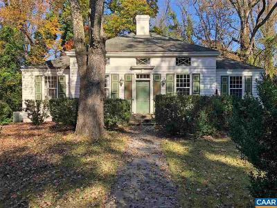 Charlottesville Single Family Home For Sale: 2029 Hessian Rd