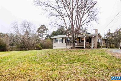 Scottsville VA Single Family Home For Sale: $199,900