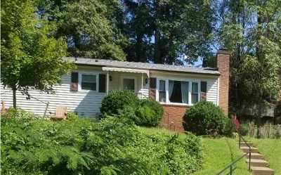 Charlottesville Single Family Home For Sale: 707 Rock Creek Rd