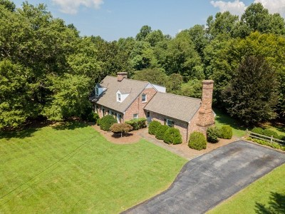 Single Family Home For Sale: 240 Sunset Dr