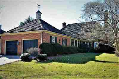 Albemarle County Single Family Home Sold: 28 Ednam Village St