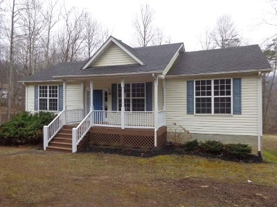 Single Family Home For Sale: 78 Greene Acres Rd