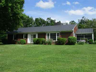 Single Family Home For Sale: 864 Greenway Cir