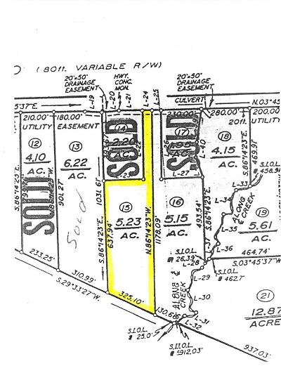 Scottsville VA Lots & Land For Sale: $35,000