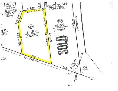 Scottsville VA Lots & Land For Sale: $47,500