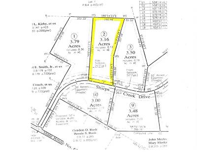Buckingham County Lots & Land For Sale: Lot 2 Sharps Creek Dr