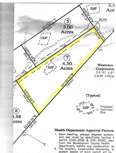 Buckingham County Lots & Land For Sale: Lot 7 Sharps Creek Dr
