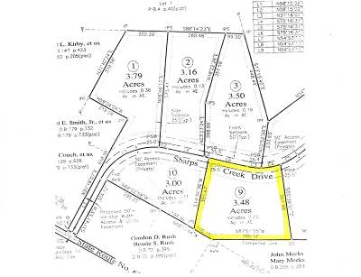 Buckingham County Lots & Land For Sale: Lot 9 Sharps Creek Dr