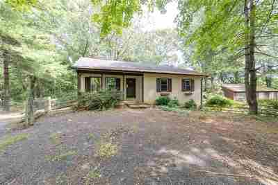 Charlottesville Single Family Home For Sale: 1861 Woodburn Rd