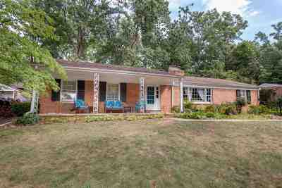 Charlottesville Single Family Home For Sale: 1714 Solomon Rd