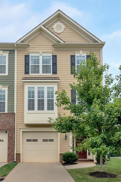 Townhome For Sale: 2533 Avemore Pond Rd