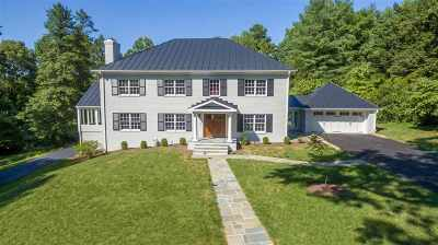 Charlottesville  Single Family Home For Sale: 2025 Spottswood Rd