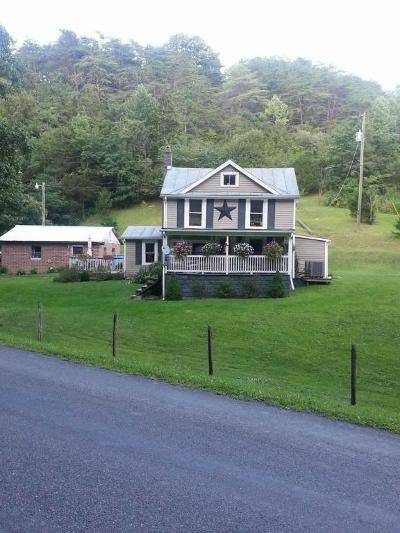 Lexington Single Family Home For Sale: 1767 Big Hill Rd