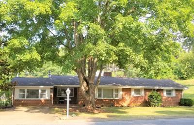 Buena Vista Single Family Home For Sale: 2474 Cedar Ave