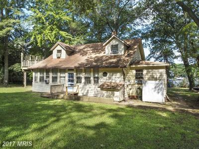 Single Family Home For Sale: 1134 Carrs Wharf Road