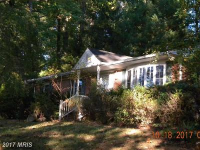 Single Family Home For Sale: 701 Meadow Branch Road