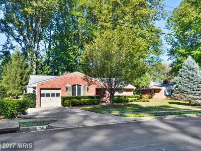 Springfield Single Family Home For Sale: 7512 Murillo Street